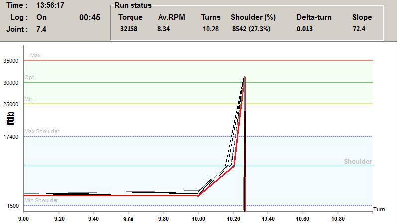 MU_torque_graph-714430-edited.png