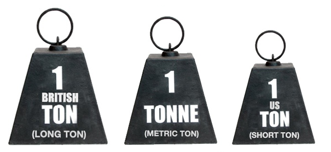 Tonne Vs Ton When Specifying Handling Equipment Capacities Amp Weights