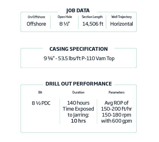 CS_Job Data_DRD