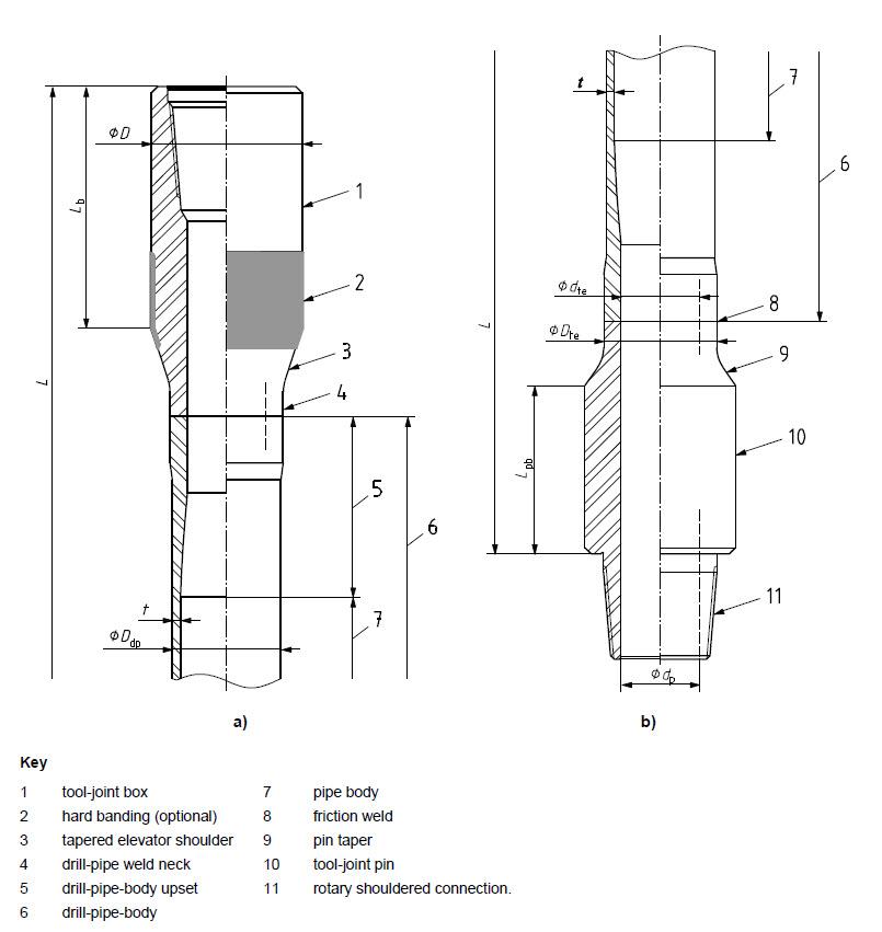 schematic internal threads internal process