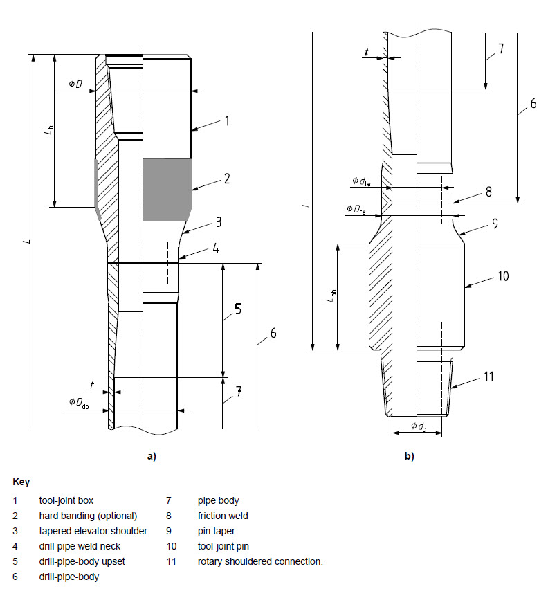 Drill pipe tool joint schematic