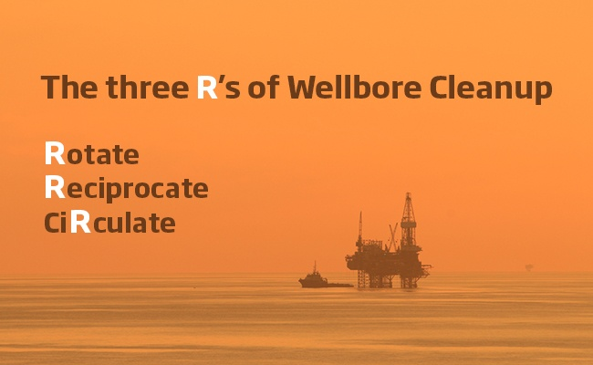 The-three-rs-of-wellbore-cleanup